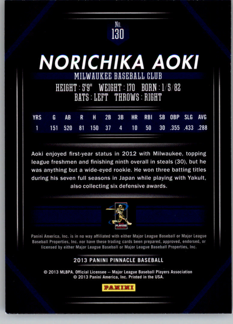 2013 Pinnacle #130 Norichika Aoki back image