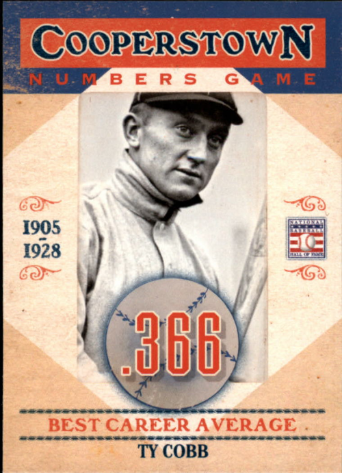 2013 Panini Cooperstown Numbers Game #15 Ty Cobb