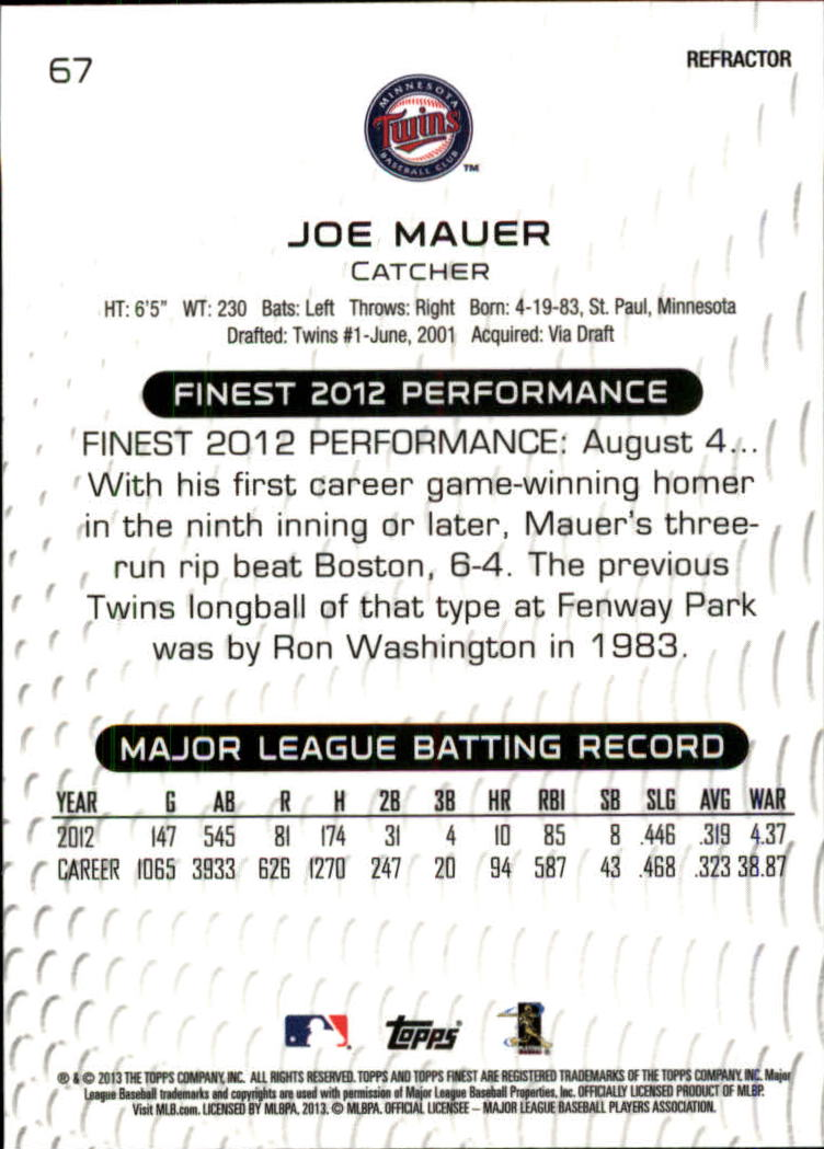 2013 Finest Refractors #67 Joe Mauer back image