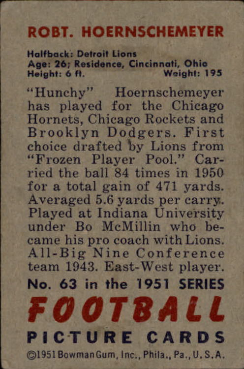 1951 Bowman #63 Bob Hoernschemeyer back image