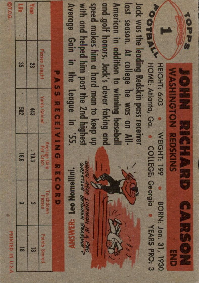 1956 Topps #1 Johnny Carson SP back image
