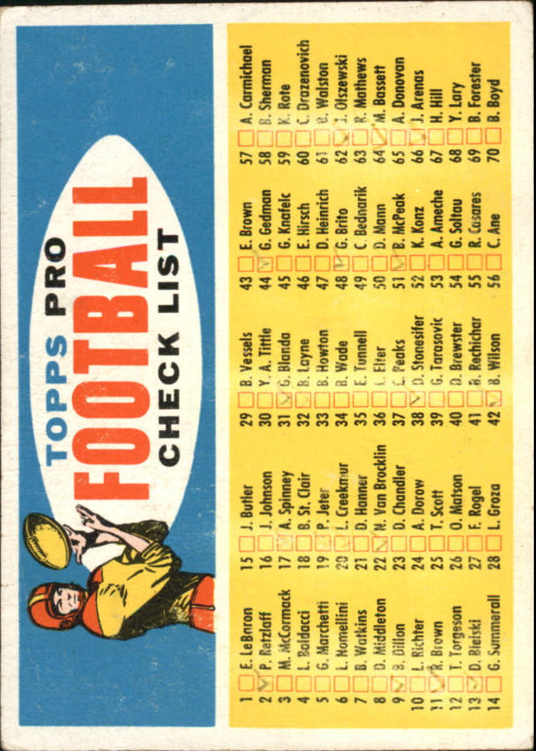 1957 Topps #CL2 Checklist Blony SP