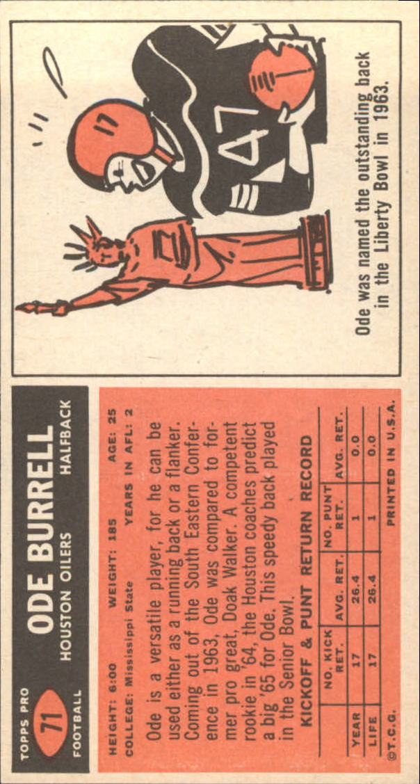1965 Topps #71 Ode Burrell SP RC