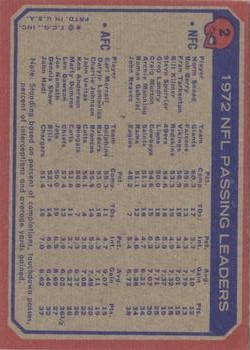 1973 Topps #2 Passing Leaders/Norm Snead/Earl Morrall