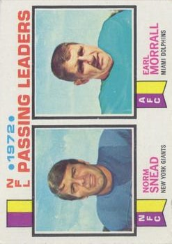 1973 Topps #2 Passing Leaders