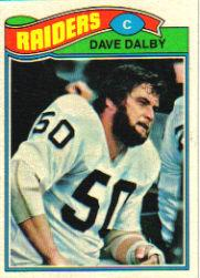 1977 Topps #511 Dave Dalby