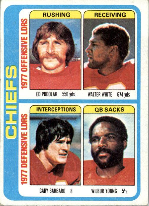 1978 Topps #512 Kansas City Chiefs TL