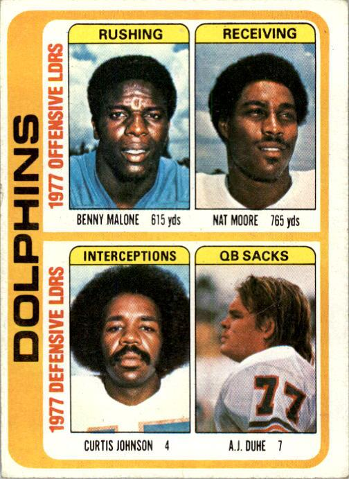 1978 Topps #514 Miami Dolphins TL/Benny Malone/Nat Moore/Curtis Johnson/A.J. Duhe/(checklist back)