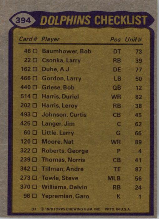 1979 Topps #394 Miami Dolphins TL/Delvin Williams/Duriel Harris/Tim Foley/Vern Den Herder/(checklist back) back image