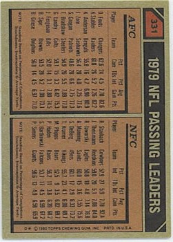 1980 Topps #331 Passing Leaders/Dan Fouts/Roger Staubach back image