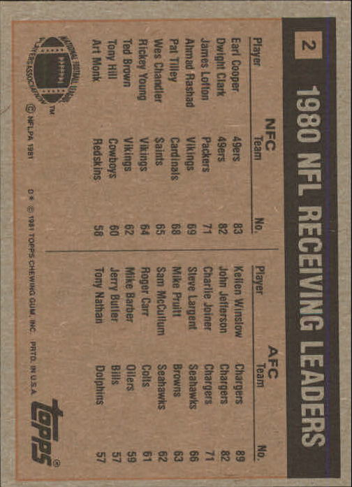 1981 Topps #2 Receiving Leaders/Earl Cooper/Kellen Winslow