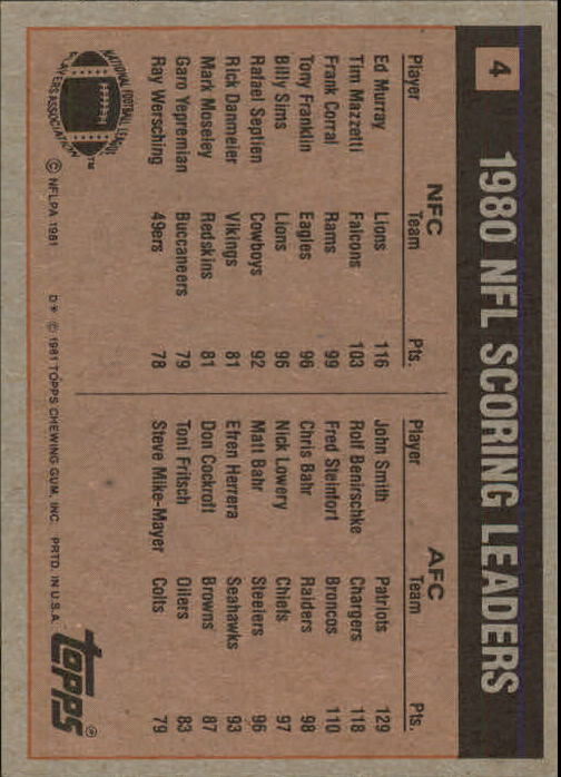 1981 Topps #4 Scoring Leaders/Eddie Murray/John Smith back image