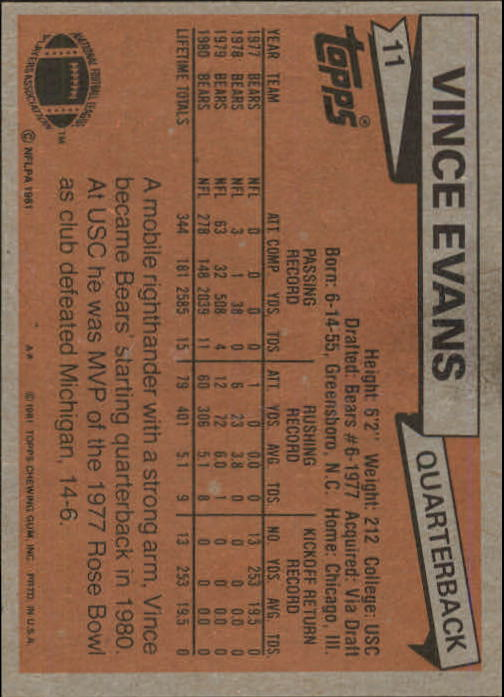 1981 Topps #11 Vince Evans RC back image