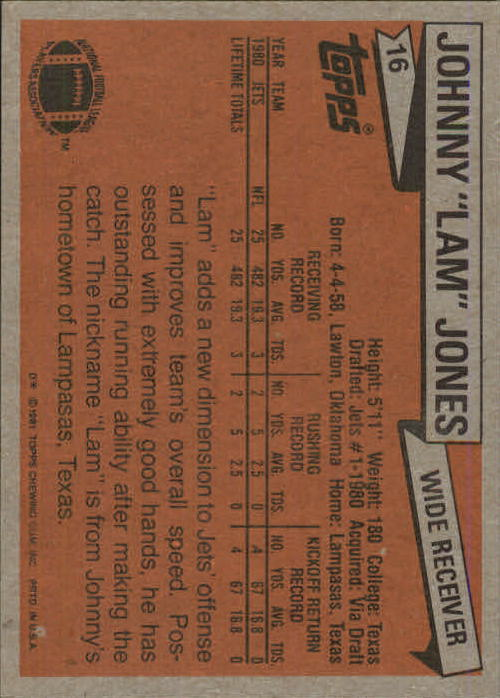 1981 Topps #16 Johnny Lam Jones RC