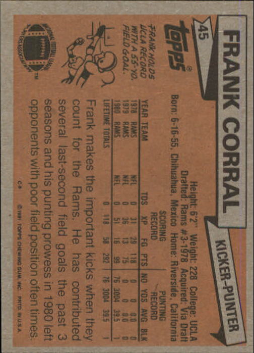 1981 Topps #45 Frank Corral back image