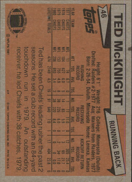1981 Topps #46 Ted McKnight back image