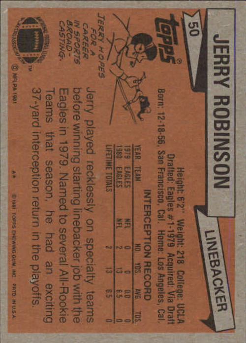 1981 Topps #50 Jerry Robinson RC back image