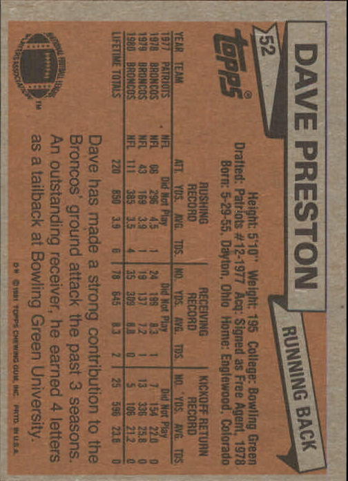 1981 Topps #52 Dave Preston RC back image