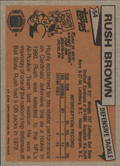 1981 Topps #54 Rush Brown back image