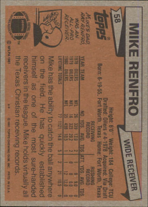 1981 Topps #58 Mike Renfro back image