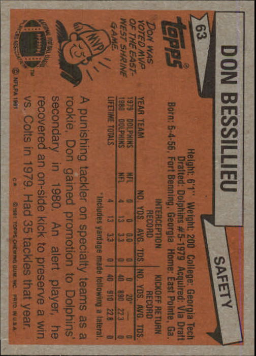 1981 Topps #63 Don Bessillieu back image
