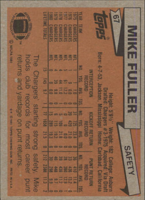 1981 Topps #67 Mike Fuller back image