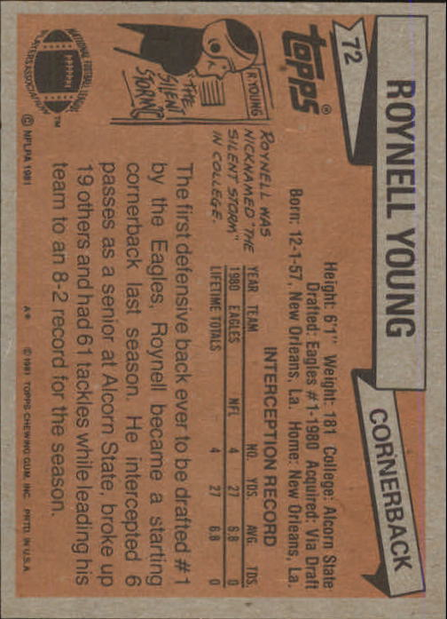 1981 Topps #72 Roynell Young RC back image