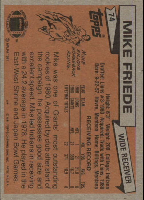 1981 Topps #74 Mike Friede back image