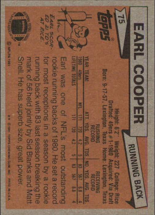 1981 Topps #75 Earl Cooper RC back image