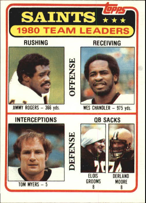 1981 Topps #76 New Orleans Saints TL/Jimmy Rogers/Wes Chandler/Tom Myers/Elois Grooms/Derland Moore/(checklist back)