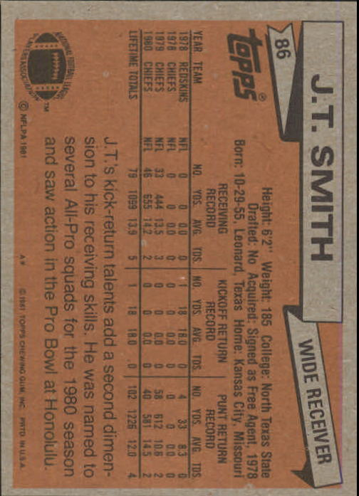 1981 Topps #86 J.T. Smith RC back image