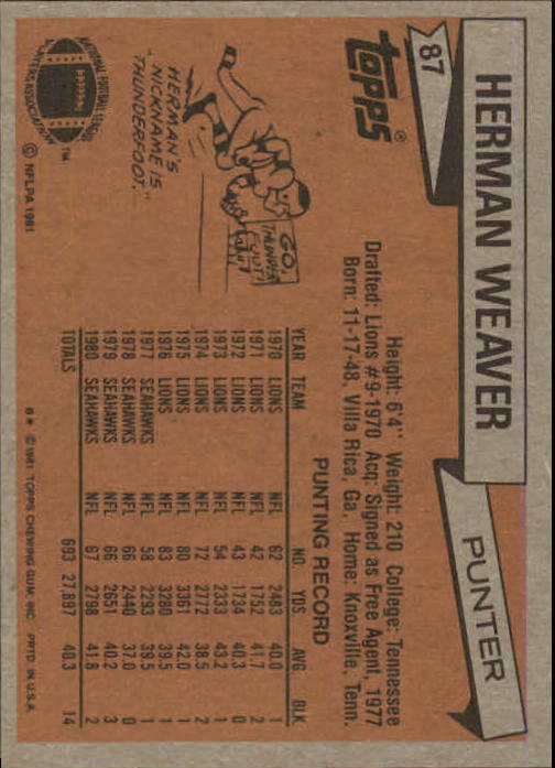 1981 Topps #87 Herman Weaver back image