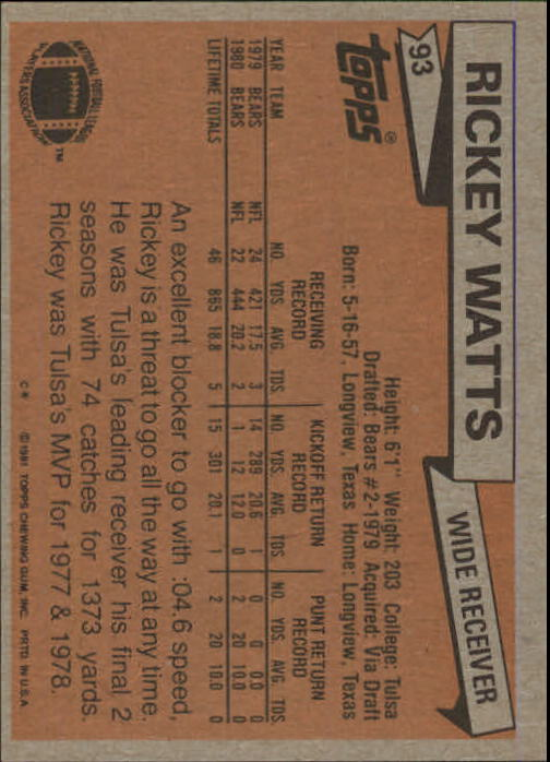 1981 Topps #93 Rickey Watts back image