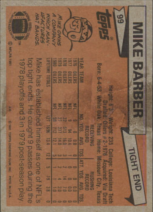 1981 Topps #99 Mike Barber back image