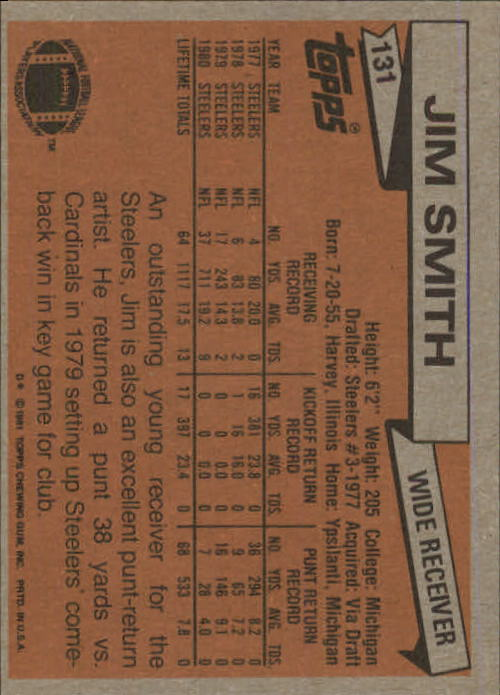 1981 Topps #131 Jim Smith back image