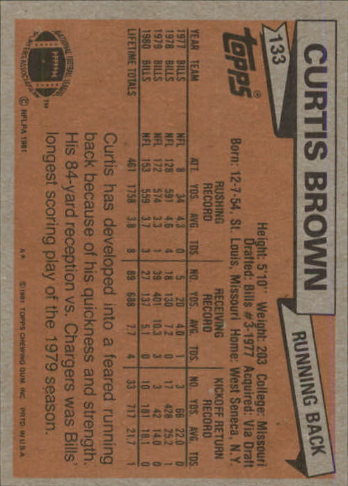 1981 Topps #133 Curtis Brown back image