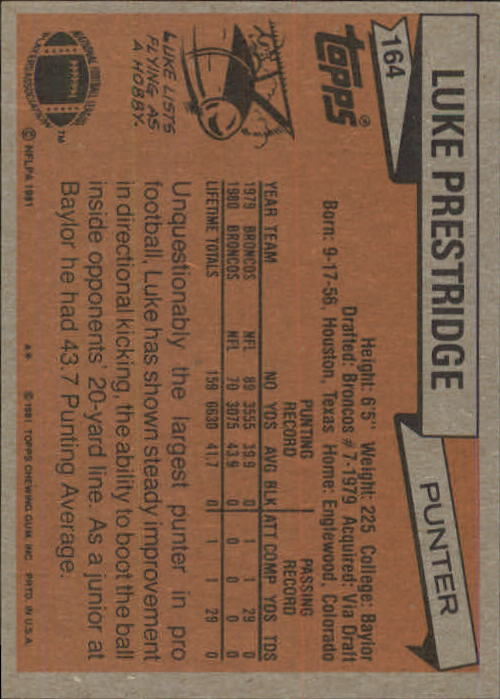 1981 Topps #164 Luke Prestridge back image