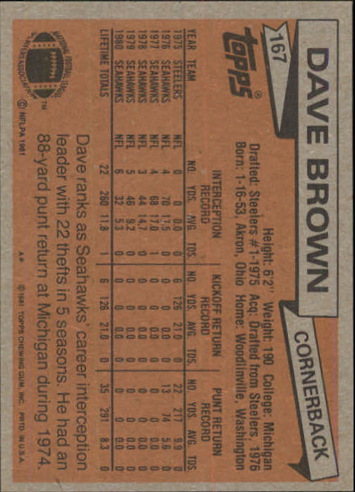 1981 Topps #167 Dave Brown DB back image