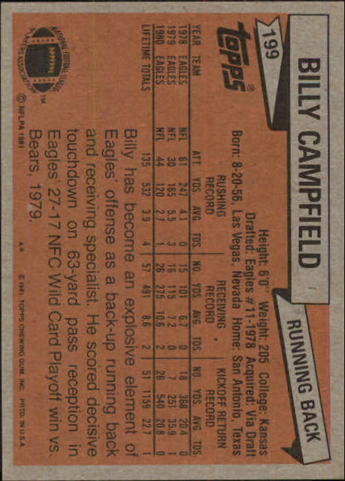 1981 Topps #199 Billy Campfield back image