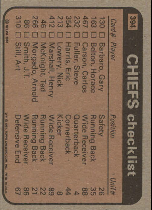 1981 Topps #394 Kansas City Chiefs TL/Ted McKnight/Henry Marshall/Gary Barbaro/Art Still/(checklist back) back image