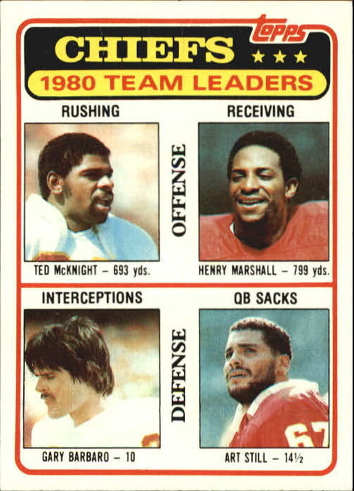 1981 Topps #394 Kansas City Chiefs TL/Ted McKnight/Henry Marshall/Gary Barbaro/Art Still/(checklist back)