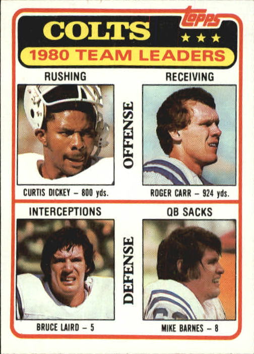 1981 Topps #411 Baltimore Colts TL