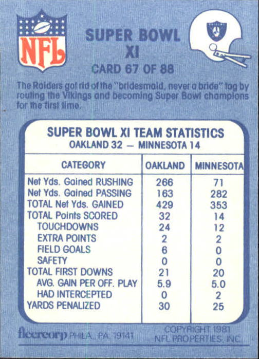 1981 Fleer Team Action #67 Super Bowl XI back image