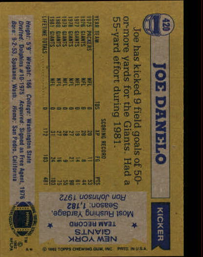 1982 Topps #420 Joe Danelo back image