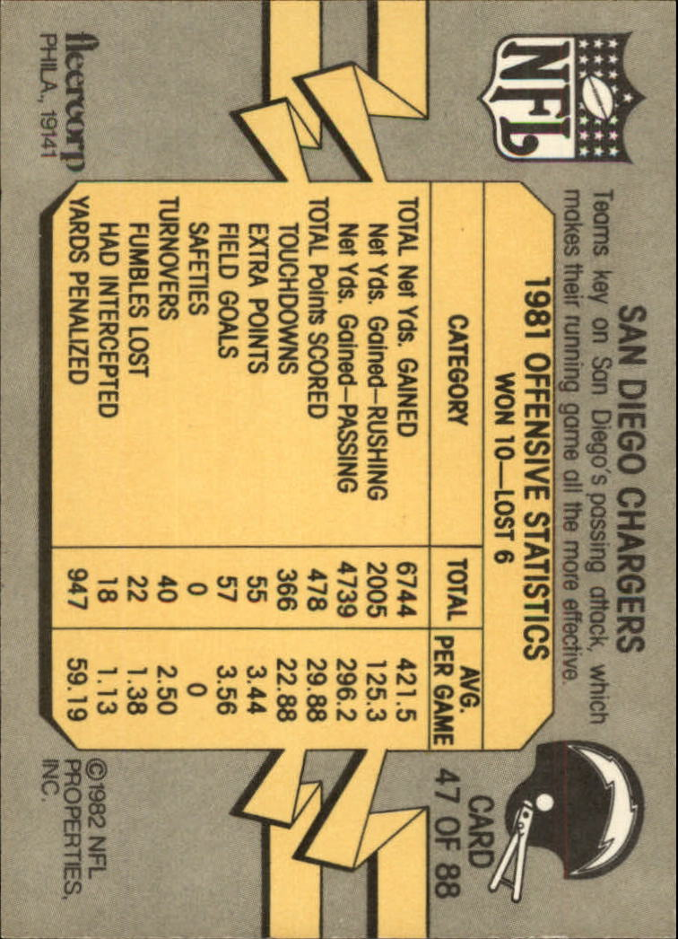 1982 Fleer Team Action #47 San Diego Chargers back image