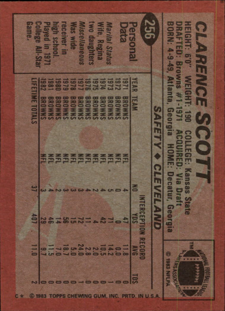 1983 Topps #256 Clarence Scott DP back image