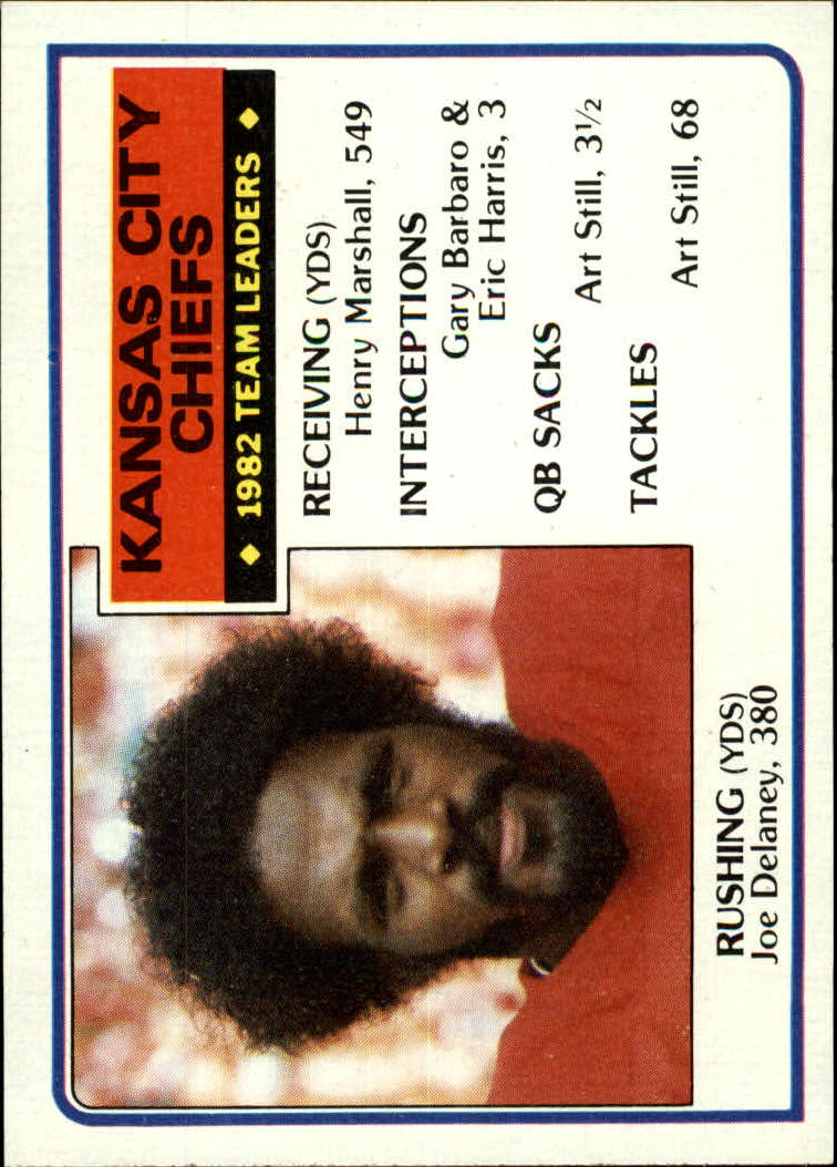 1983 Topps #282 Kansas City Chiefs TL