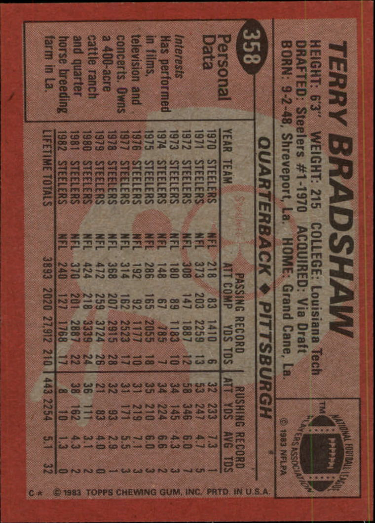 1983 Topps #358 Terry Bradshaw DP back image