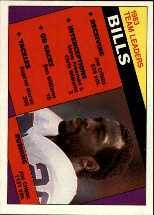 1984 Topps #21 Buffalo Bills TL