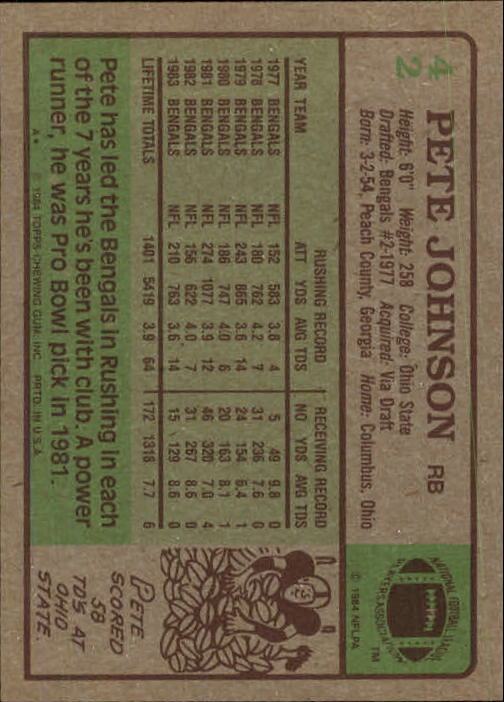 1984 Topps #42 Pete Johnson back image